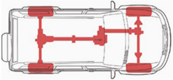 4L All-wheel drive and low gear range