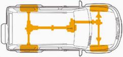 4Н Four-wheel drive
